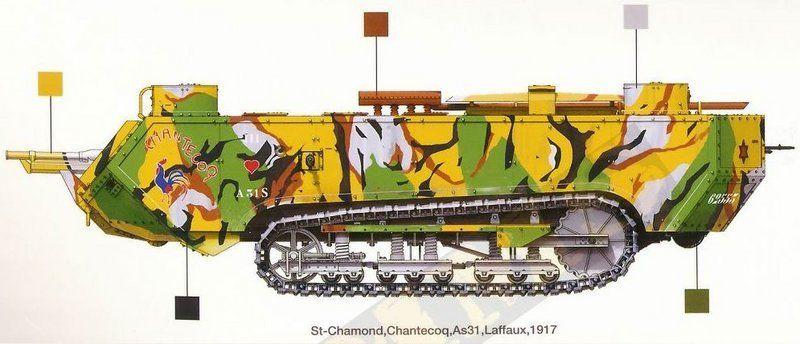 spirit modelcar afficher le sujet le char st chamond. Black Bedroom Furniture Sets. Home Design Ideas